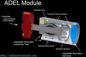 Module of Real Loud