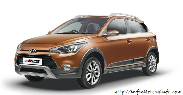 Hyundai i20 Active look