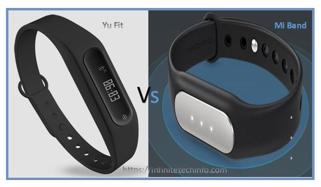 Yu YuFit Vs Xiaomi Mi Band