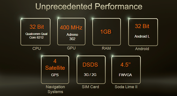 Performance of the ASUS Zenfone Go 4.5 2nd generation
