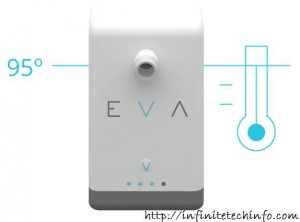 Eva Smart Shower