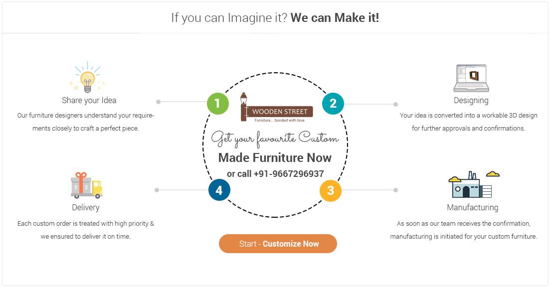 WoodenStreet.com India's 1st online custom furniture