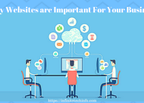 Why Websites are Important For Your Business